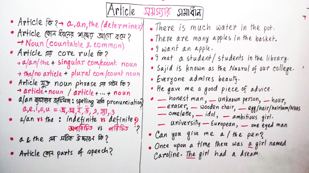 Remove your confusion about Articles in English Grammar